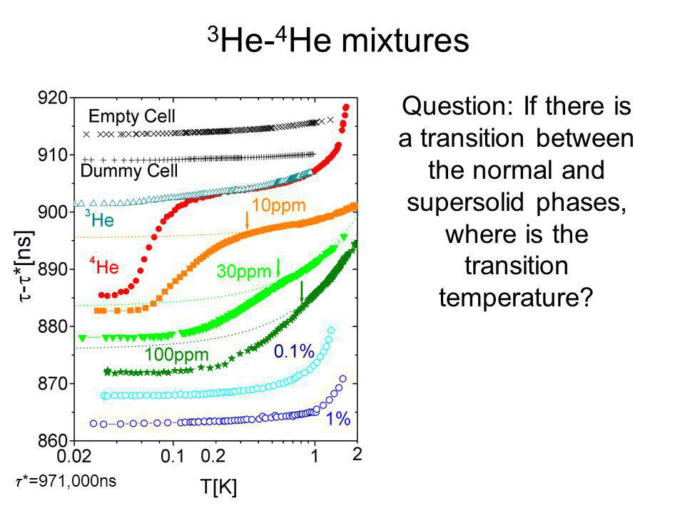 3He-4He mixtures -*[ns] *=971,000ns.